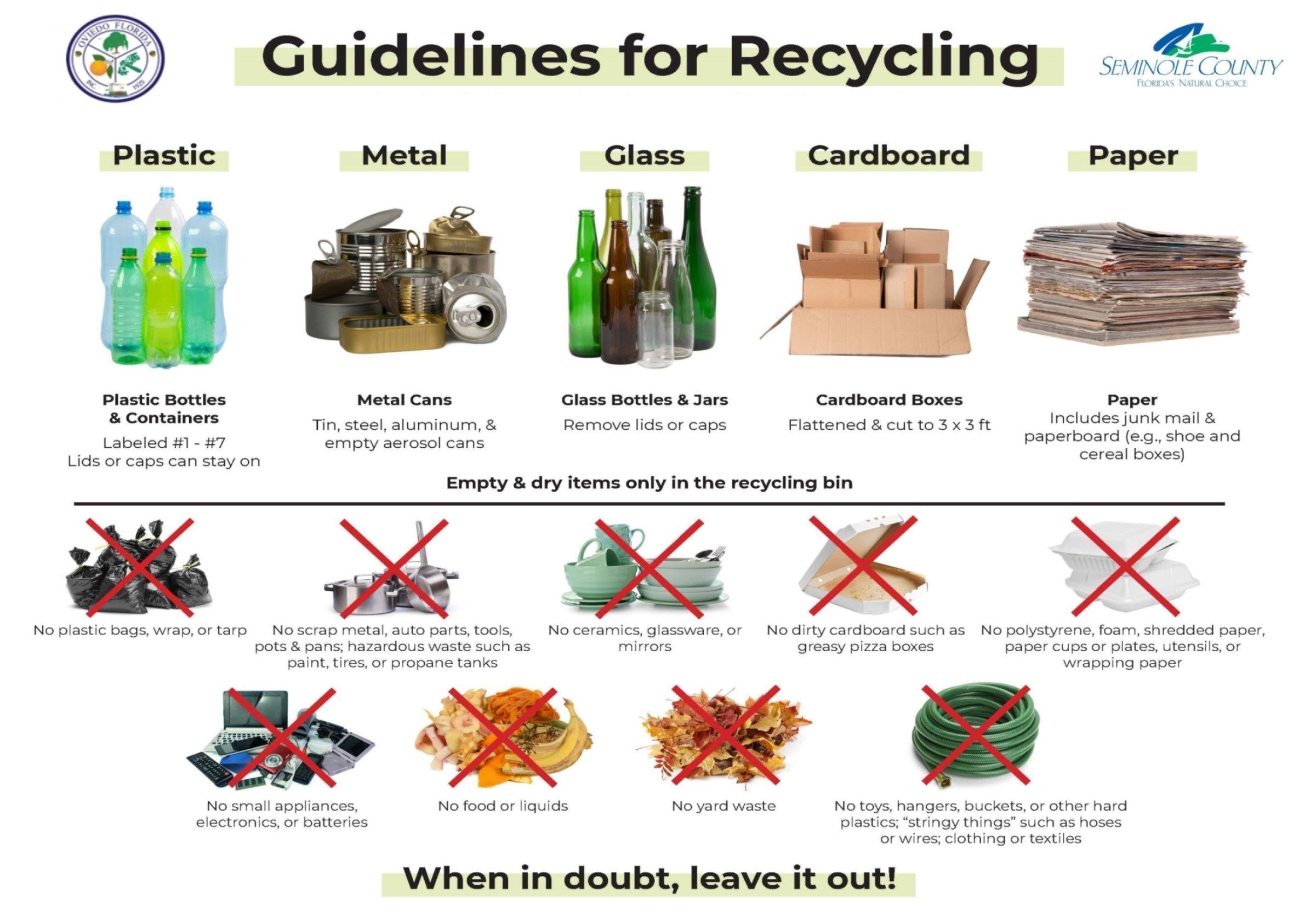 Image showing what should and should not be recycled.